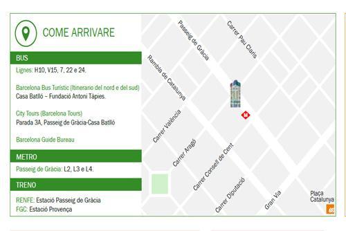 Mapa de la visita a Casa Batlló