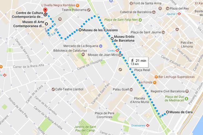 Unusual Museums in Barcelona's Ciutat Vella